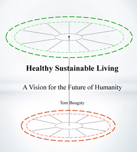 Healthy Sustainable Living book cover